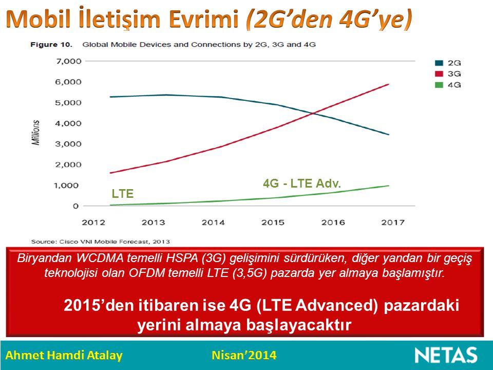 LTE 4G - LTE Adv. Biryandan WCDMA temelli HSPA (3G) gelişimini sürdürüken, diğer yandan bir geçiş teknolojisi olan OFDM temelli LTE (3,5G) pazarda yer