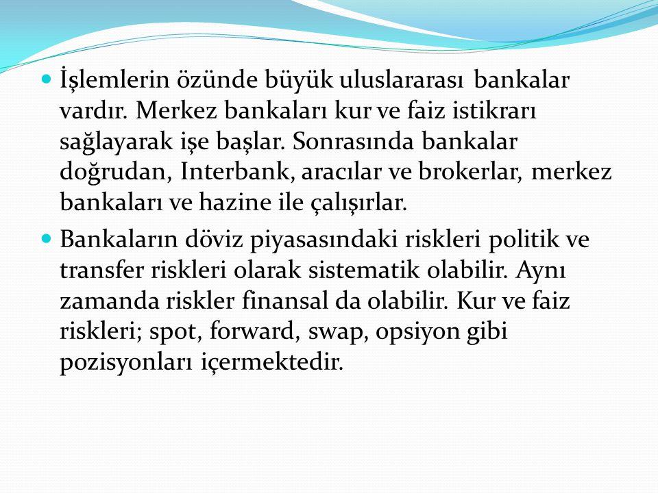 İşlemlerin özünde büyük uluslararası bankalar vardır.