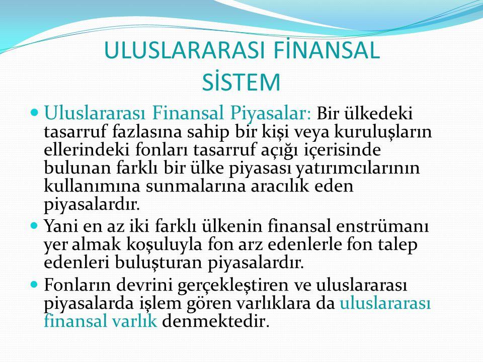 ULUSLARARASI FİNANSAL SİSTEM Uluslararası Finansal Piyasalar : Bir ülkedeki tasarruf fazlasına sahip bir kişi veya kuruluşların ellerindeki fonları tasarruf açığı içerisinde bulunan farklı bir ülke piyasası yatırımcılarının kullanımına sunmalarına aracılık eden piyasalardır.