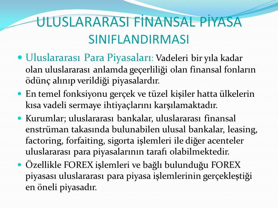 ULUSLARARASI FİNANSAL PİYASA SINIFLANDIRMASI Uluslararası Para Piyasaları : Vadeleri bir yıla kadar olan uluslararası anlamda geçerliliği olan finansal fonların ödünç alınıp verildiği piyasalardır.