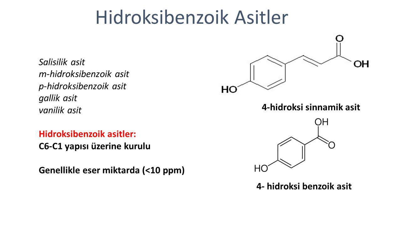Hidroksibenzoik Asitler Salisilik asit m-hidroksibenzoik asit p-hidroksibenzoik asit gallik asit vanilik asit Hidroksibenzoik asitler: C6-C1 yapısı üz