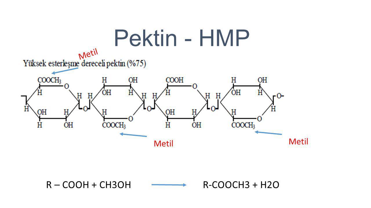 Pektin - HMP Metil R – COOH + CH3OH R-COOCH3 + H2O