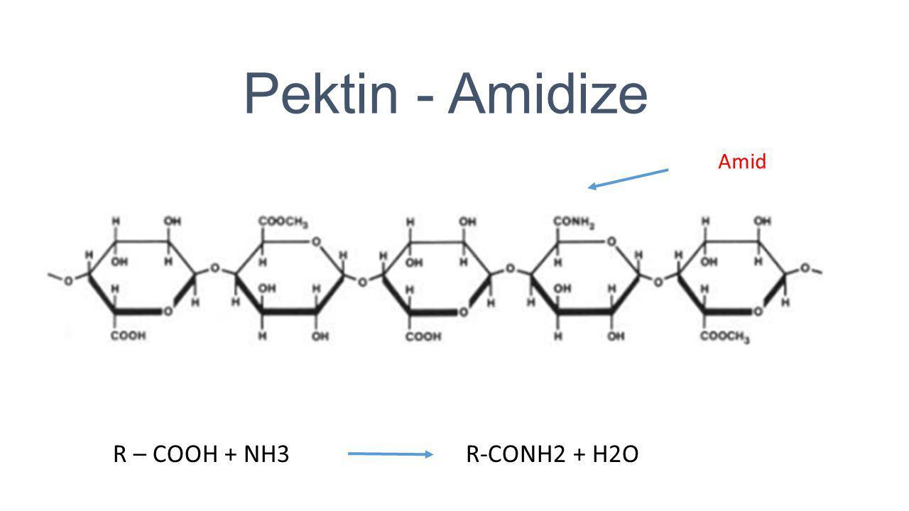 Pektin - Amidize Amid R – COOH + NH3 R-CONH2 + H2O