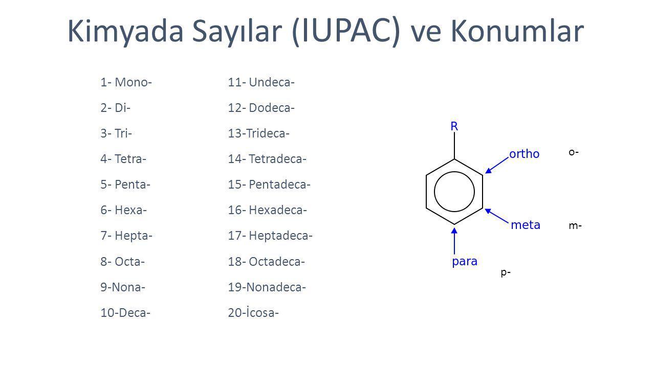 Kimyada Sayılar ( IUPAC) ve Konumlar 1- Mono- 2- Di- 3- Tri- 4- Tetra- 5- Penta- 6- Hexa- 7- Hepta- 8- Octa- 9-Nona- 10-Deca- 11- Undeca- 12- Dodeca-