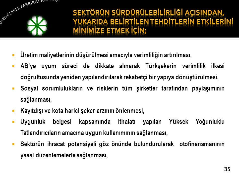  Üretim maliyetlerinin düşürülmesi amacıyla verimliliğin artırılması,  AB'ye uyum süreci de dikkate alınarak Türkşekerin verimlilik ilkesi doğrultus