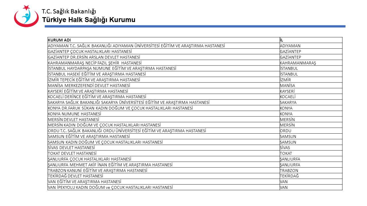 T.C. Sağlık Bakanlığı Türkiye Halk Sağlığı Kurumu T.C. Sağlık Bakanlığı Türkiye Halk Sağlığı Kurumu KURUM ADIİL ADIYAMAN T.C. SAĞLIK BAKANLIĞI ADIYAMA