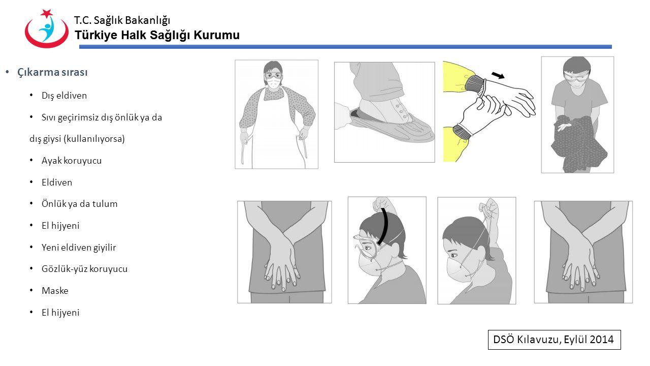 T.C. Sağlık Bakanlığı Türkiye Halk Sağlığı Kurumu T.C. Sağlık Bakanlığı Türkiye Halk Sağlığı Kurumu Çıkarma sırası Dış eldiven Sıvı geçirimsiz dış önl
