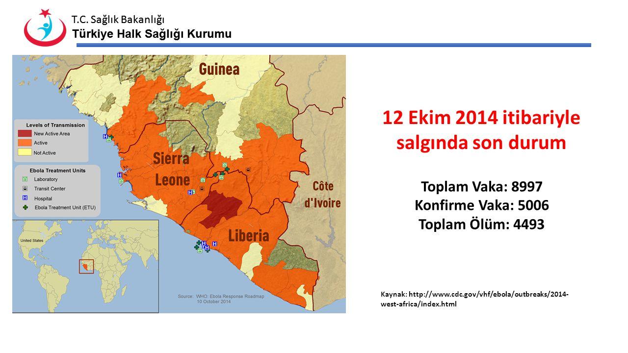 T.C. Sağlık Bakanlığı Türkiye Halk Sağlığı Kurumu T.C. Sağlık Bakanlığı Türkiye Halk Sağlığı Kurumu Toplam Vaka: 8997 Konfirme Vaka: 5006 Toplam Ölüm: