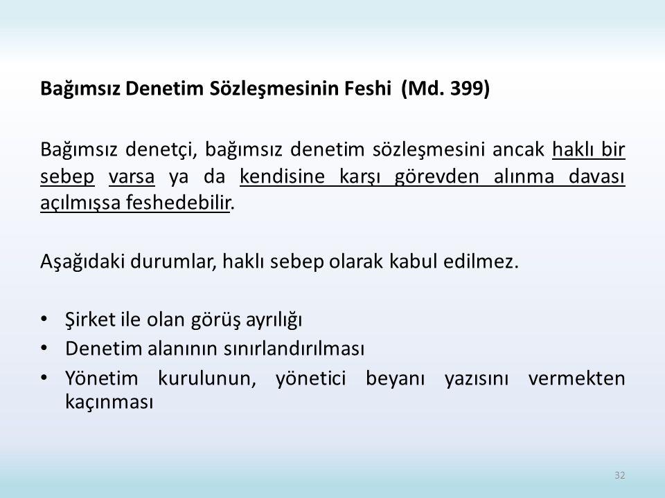 Bağımsız Denetim Sözleşmesinin Feshi (Md.