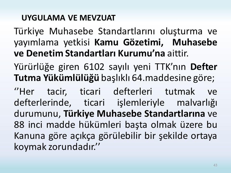 Türkiye Muhasebe Standartlarını oluşturma ve yayımlama yetkisi Kamu Gözetimi, Muhasebe ve Denetim Standartları Kurumu'na aittir.