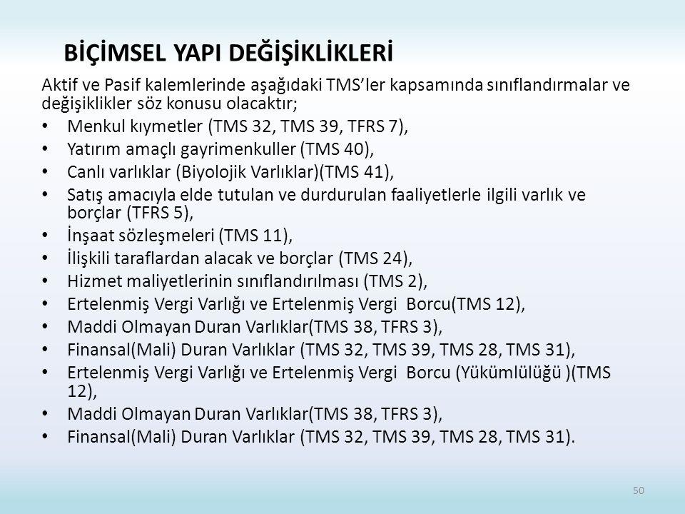 Aktif ve Pasif kalemlerinde aşağıdaki TMS'ler kapsamında sınıflandırmalar ve değişiklikler söz konusu olacaktır; Menkul kıymetler (TMS 32, TMS 39, TFRS 7), Yatırım amaçlı gayrimenkuller (TMS 40), Canlı varlıklar (Biyolojik Varlıklar)(TMS 41), Satış amacıyla elde tutulan ve durdurulan faaliyetlerle ilgili varlık ve borçlar (TFRS 5), İnşaat sözleşmeleri (TMS 11), İlişkili taraflardan alacak ve borçlar (TMS 24), Hizmet maliyetlerinin sınıflandırılması (TMS 2), Ertelenmiş Vergi Varlığı ve Ertelenmiş Vergi Borcu(TMS 12), Maddi Olmayan Duran Varlıklar(TMS 38, TFRS 3), Finansal(Mali) Duran Varlıklar (TMS 32, TMS 39, TMS 28, TMS 31), Ertelenmiş Vergi Varlığı ve Ertelenmiş Vergi Borcu (Yükümlülüğü )(TMS 12), Maddi Olmayan Duran Varlıklar(TMS 38, TFRS 3), Finansal(Mali) Duran Varlıklar (TMS 32, TMS 39, TMS 28, TMS 31).