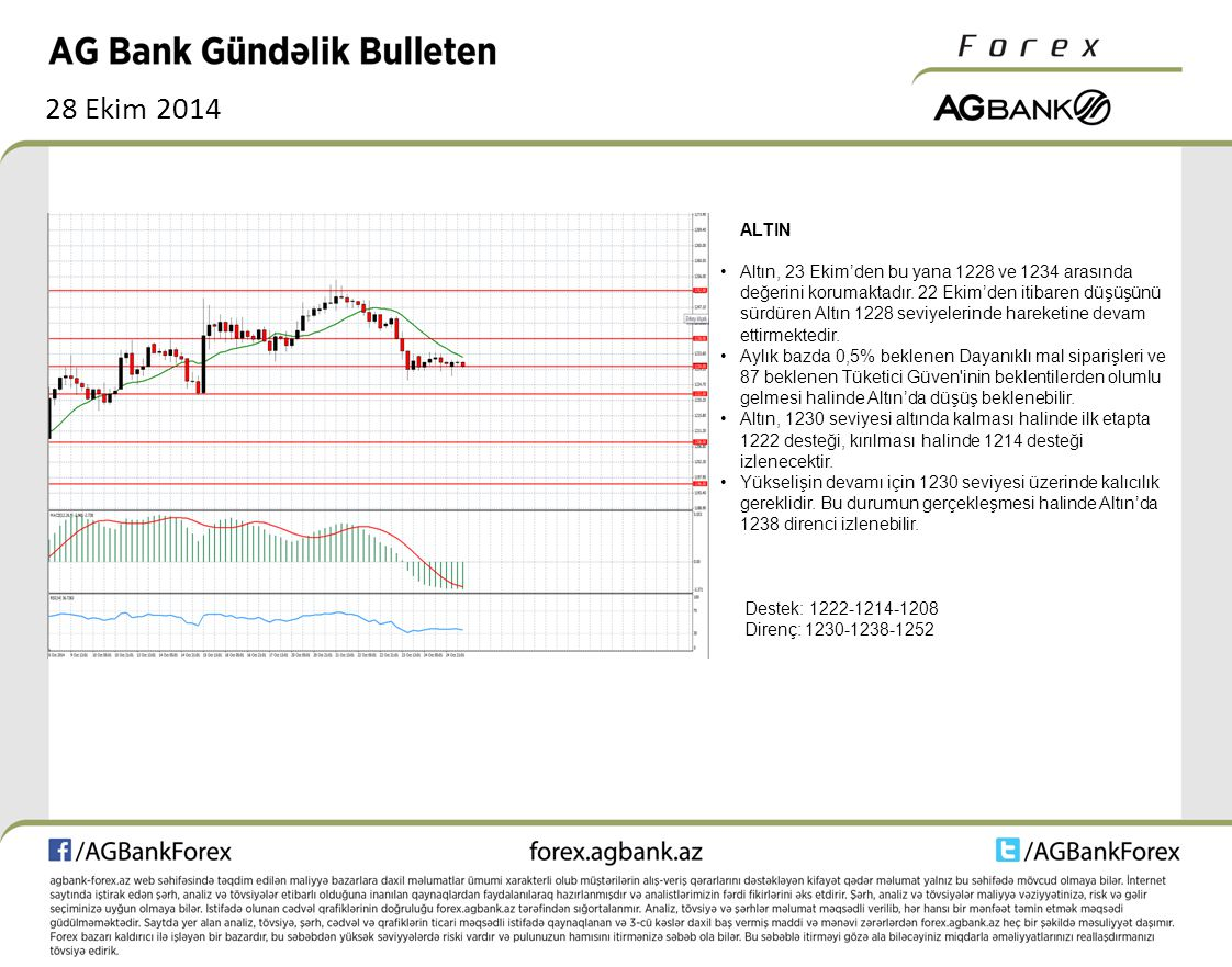 28 Ekim 2014 ALTIN Altın, 23 Ekim'den bu yana 1228 ve 1234 arasında değerini korumaktadır.
