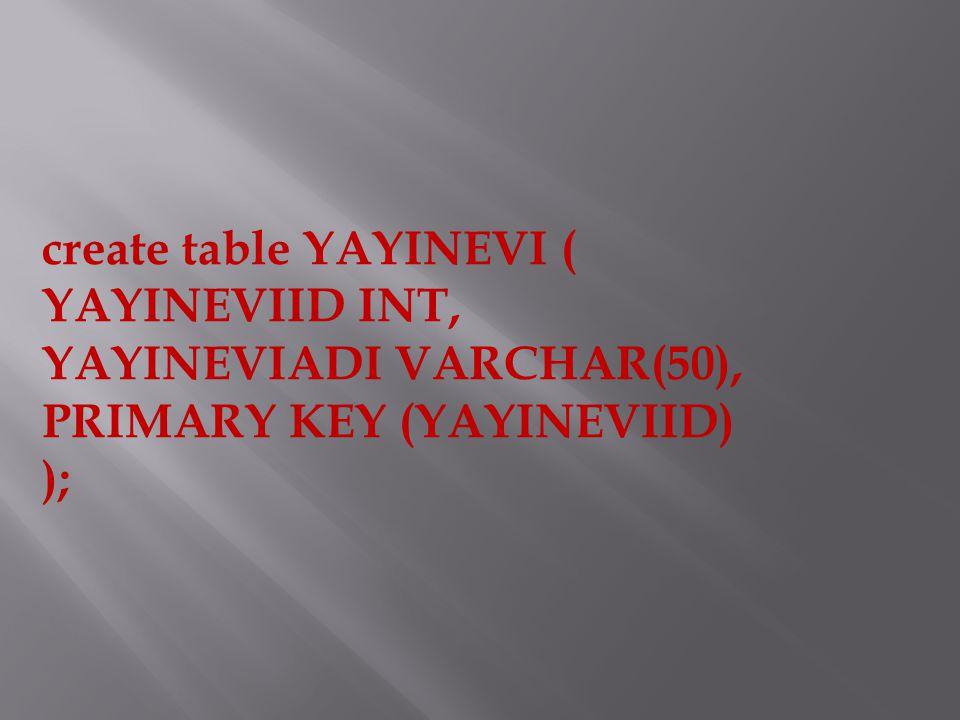 create table YAYINEVI ( YAYINEVIID INT, YAYINEVIADI VARCHAR(50), PRIMARY KEY (YAYINEVIID) );