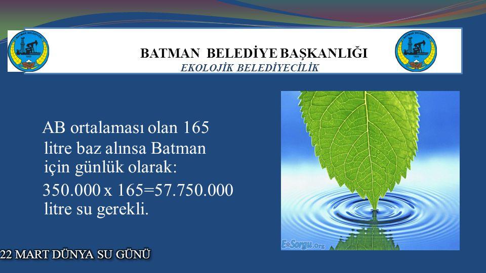 BATMAN BELEDİYE BAŞKANLIĞI EKOLOJİK BELEDİYECİLİK AB ortalaması olan 165 litre baz alınsa Batman için günlük olarak: 350.000 x 165=57.750.000 litre su gerekli.