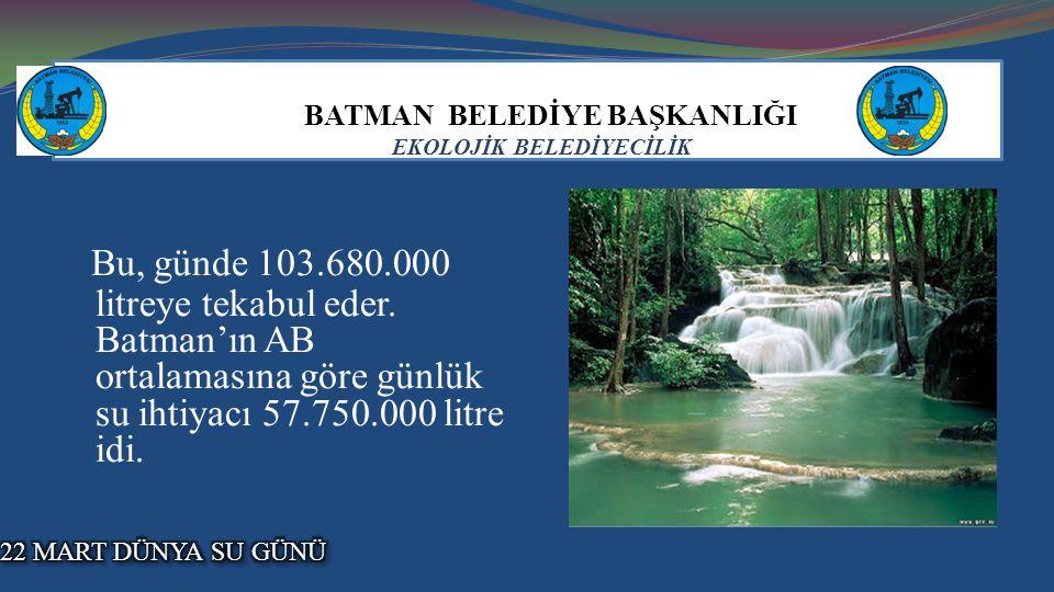 BATMAN BELEDİYE BAŞKANLIĞI EKOLOJİK BELEDİYECİLİK Bu, günde 103.680.000 litreye tekabul eder. Batman'ın AB ortalamasına göre günlük su ihtiyacı 57.750