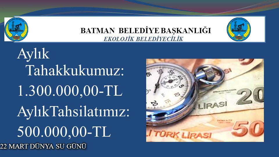BATMAN BELEDİYE BAŞKANLIĞI EKOLOJİK BELEDİYECİLİK Aylık Tahakkukumuz: 1.300.000,00-TL AylıkTahsilatımız: 500.000,00-TL...