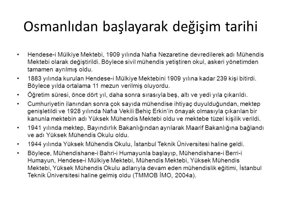 Osmanlıdan başlayarak değişim tarihi Hendese-i Mülkiye Mektebi, 1909 yılında Nafıa Nezaretine devredilerek adı Mühendis Mektebi olarak değiştirildi. B