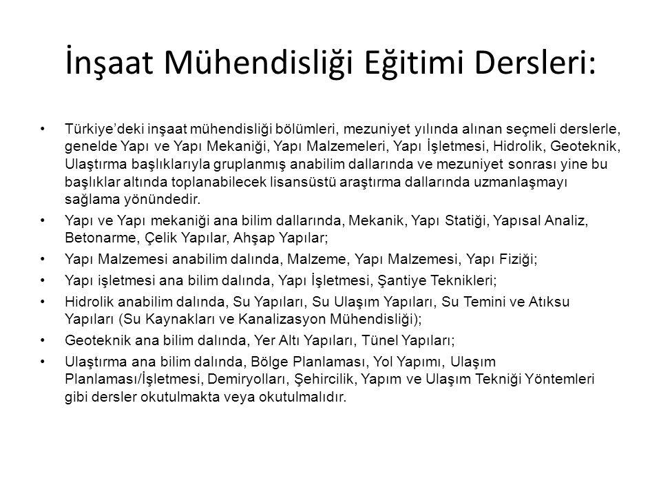 İnşaat Mühendisliği Eğitimi Dersleri: Türkiye'deki inşaat mühendisliği bölümleri, mezuniyet yılında alınan seçmeli derslerle, genelde Yapı ve Yapı Mek