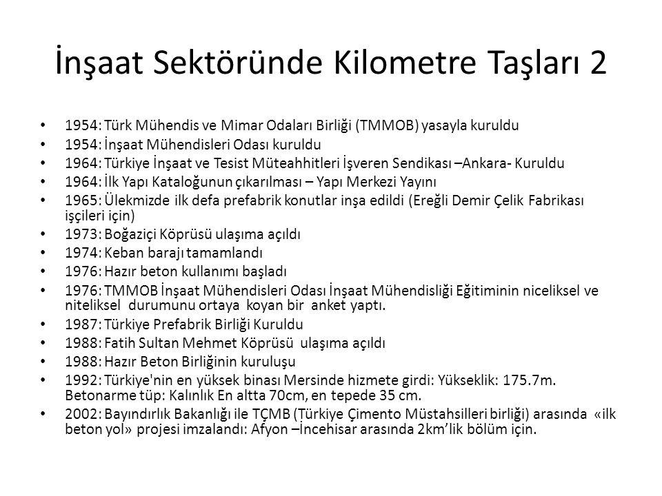 İnşaat Sektöründe Kilometre Taşları 2 1954: Türk Mühendis ve Mimar Odaları Birliği (TMMOB) yasayla kuruldu 1954: İnşaat Mühendisleri Odası kuruldu 196