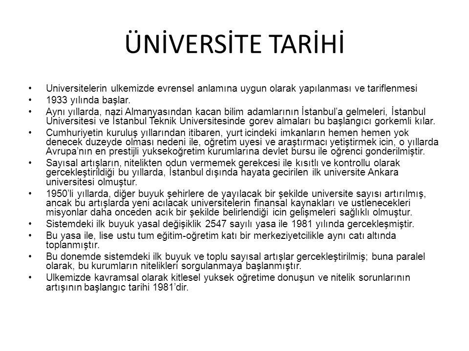 ÜNİVERSİTE TARİHİ Universitelerin ulkemizde evrensel anlamına uygun olarak yapılanması ve tariflenmesi 1933 yılında başlar. Aynı yıllarda, nazi Almany