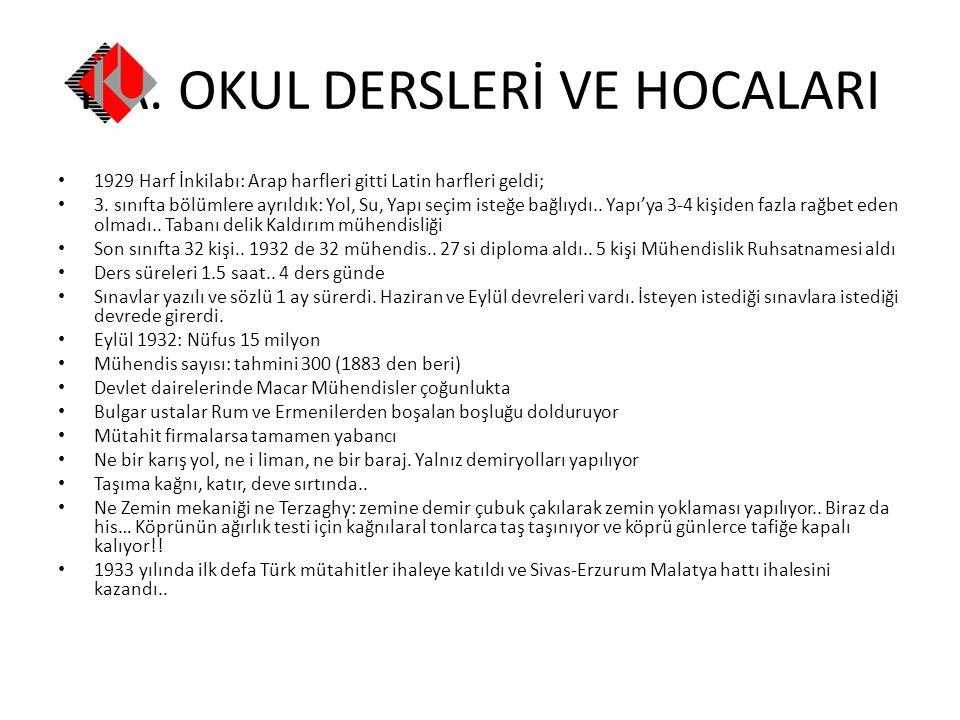 DERS VERECEK TEK MÜSLÜMAN YOK II.