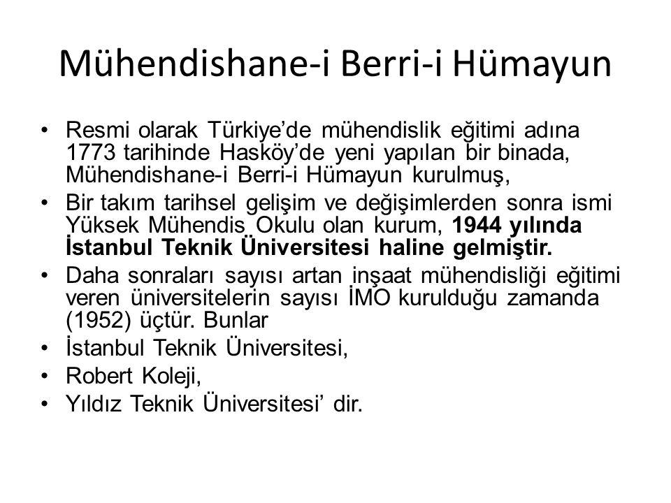 Mühendishane-i Berri-i Hümayun Resmi olarak Türkiye'de mühendislik eğitimi adına 1773 tarihinde Hasköy'de yeni yapılan bir binada, Mühendishane-i Berr