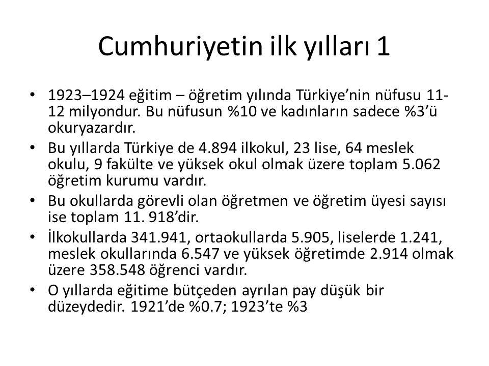 Cumhuriyetin ilk yılları 1 1923–1924 eğitim – öğretim yılında Türkiye'nin nüfusu 11- 12 milyondur. Bu nüfusun %10 ve kadınların sadece %3'ü okuryazard