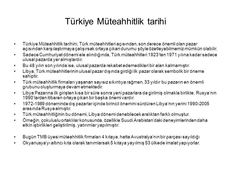 Türkiye Müteahhitlik tarihi Türkiye Müteahhitlik tarihini, Türk müteahhitleri açısından, son derece önemli olan pazar açısından karşılaştırmaya çalışı