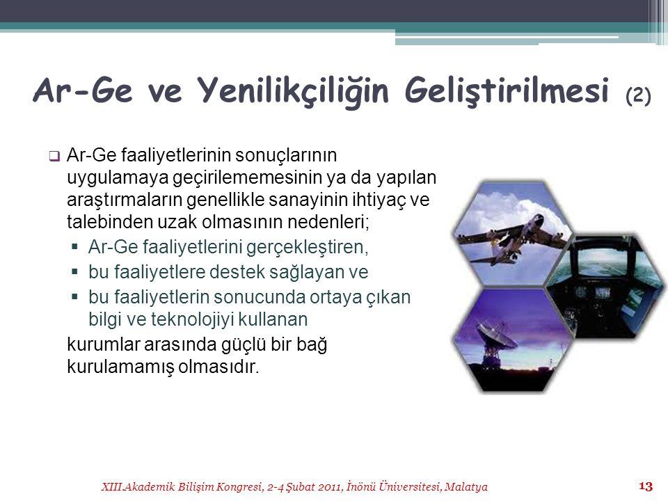 XIII.Akademik Bilişim Kongresi, 2-4 Şubat 2011, İnönü Üniversitesi, Malatya 13 Ar-Ge ve Yenilikçiliğin Geliştirilmesi (2)  Ar-Ge faaliyetlerinin sonu