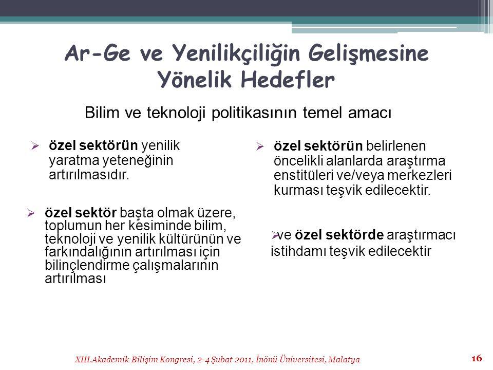 XIII.Akademik Bilişim Kongresi, 2-4 Şubat 2011, İnönü Üniversitesi, Malatya 16 Ar-Ge ve Yenilikçiliğin Gelişmesine Yönelik Hedefler  özel sektörün ye
