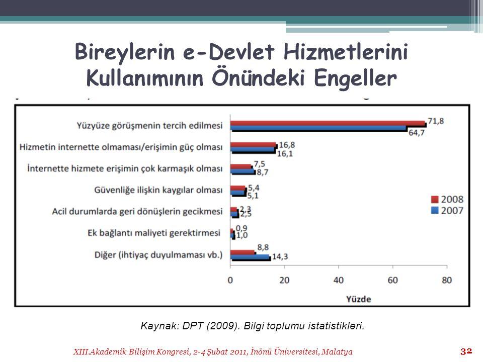XIII.Akademik Bilişim Kongresi, 2-4 Şubat 2011, İnönü Üniversitesi, Malatya 32 Bireylerin e-Devlet Hizmetlerini Kullanımının Önündeki Engeller Kaynak: