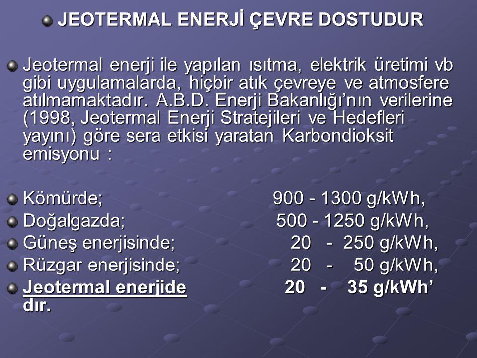 JEOTERMAL ENERJİ ÇEVRE DOSTUDUR Jeotermal enerji ile yapılan ısıtma, elektrik üretimi vb gibi uygulamalarda, hiçbir atık çevreye ve atmosfere atılmama