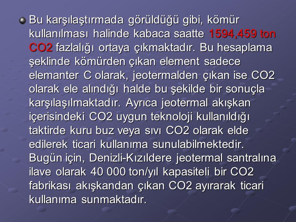 Bu karşılaştırmada görüldüğü gibi, kömür kullanılması halinde kabaca saatte 1594,459 ton CO2 fazlalığı ortaya çıkmaktadır. Bu hesaplama şeklinde kömür