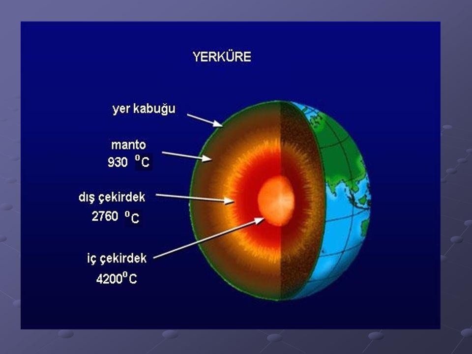 Jeotermal merkezi ısıtma sistemleri ve Jeotermal elektrik üretim santrallerinde fosil yakıt kullanılmadığından, azot emisyonu ve sülfür dioksit emisyonu sıfırdır.