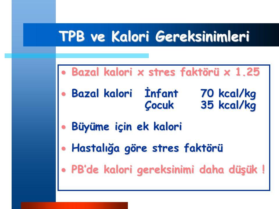 TPB ve Kalori Gereksinimleri  Bazal kalori x stres faktörü x 1.25  Bazal kaloriİnfant70 kcal/kg Çocuk35 kcal/kg  Büyüme için ek kalori  Hastalığa göre stres faktörü  PB'de kalori gereksinimi daha düşük !