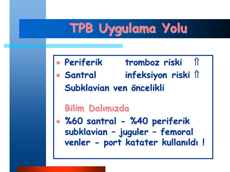 TPB Uygulama Yolu  Periferiktromboz riski   Santralinfeksiyon riski  Subklavian ven öncelikli Bilim Dalımızda  %60 santral - %40 periferik subklavian – juguler – femoral venler - port katater kullanıldı !