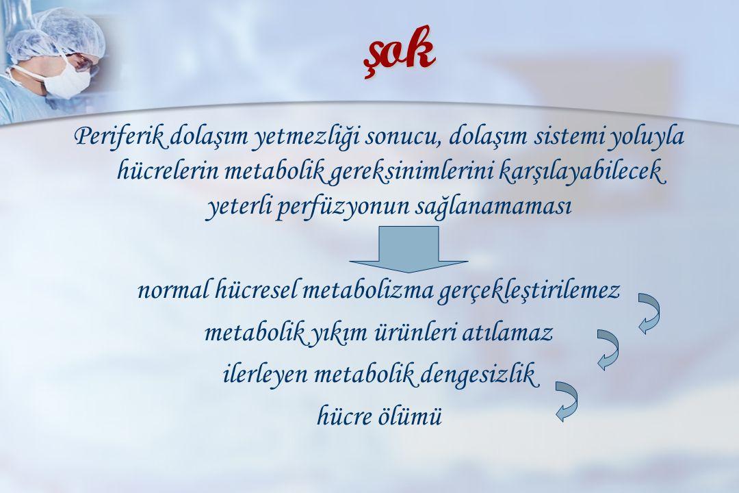 ş ok tanısının konulması Klinik bulgular (ajite, huzursuz, deri soğuk-soluk, oligüri, taşikardi, taşipne, hipotansiyon, bilinç bozukluğu) Nabız basıncı (sistolik ve diastolik basın ç lar arasındaki fark) Şok indeksi > 1 [(Nabız hızı (vuru/dakika) / sistolik kan basıncı (mmHg)]