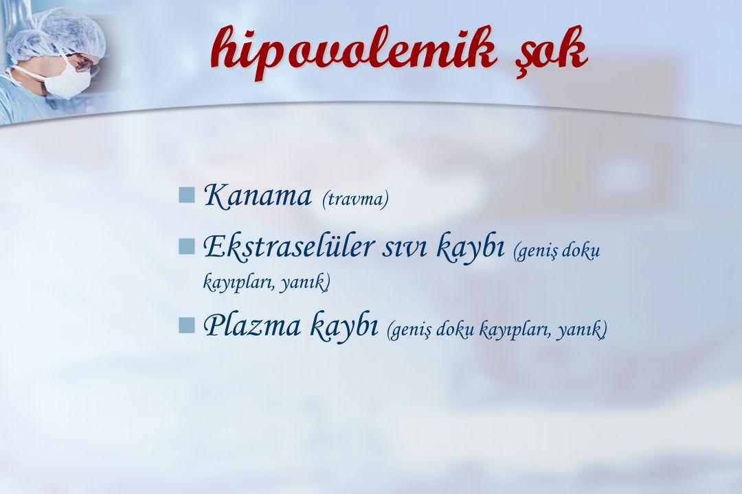 hipovolemik ş ok Kanama (travma) Ekstraselüler sıvı kaybı (geniş doku kayıpları, yanık) Plazma kaybı (geniş doku kayıpları, yanık)