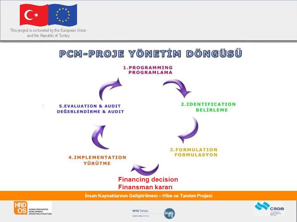 İnsan Kaynaklarının Geliştirilmesi – Hibe ve Tanıtım Projesi Financing decision Finansman kararı