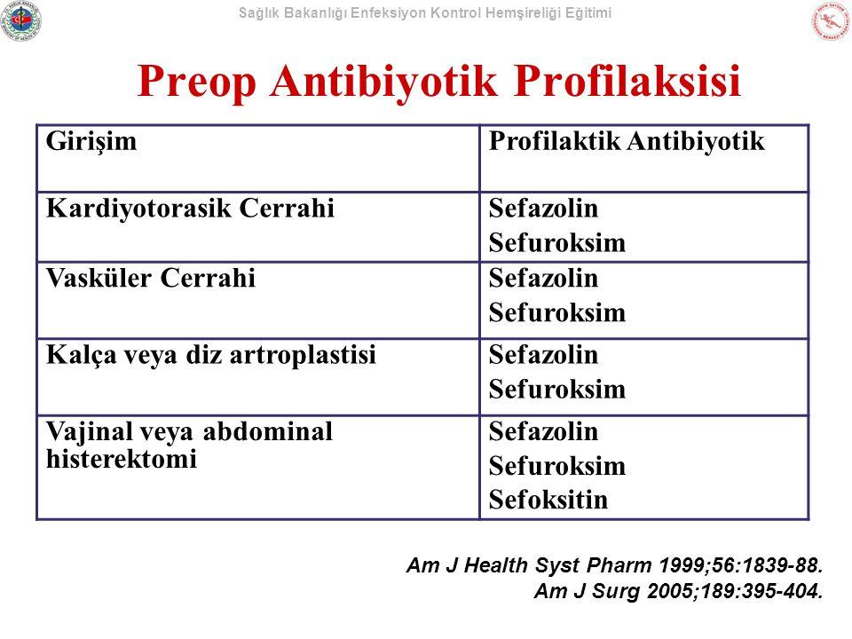 Sağlık Bakanlığı Enfeksiyon Kontrol Hemşireliği Eğitimi Preop Antibiyotik Profilaksisi GirişimProfilaktik Antibiyotik Kardiyotorasik CerrahiSefazolin Sefuroksim Vasküler CerrahiSefazolin Sefuroksim Kalça veya diz artroplastisiSefazolin Sefuroksim Vajinal veya abdominal histerektomi Sefazolin Sefuroksim Sefoksitin Am J Health Syst Pharm 1999;56:1839-88.