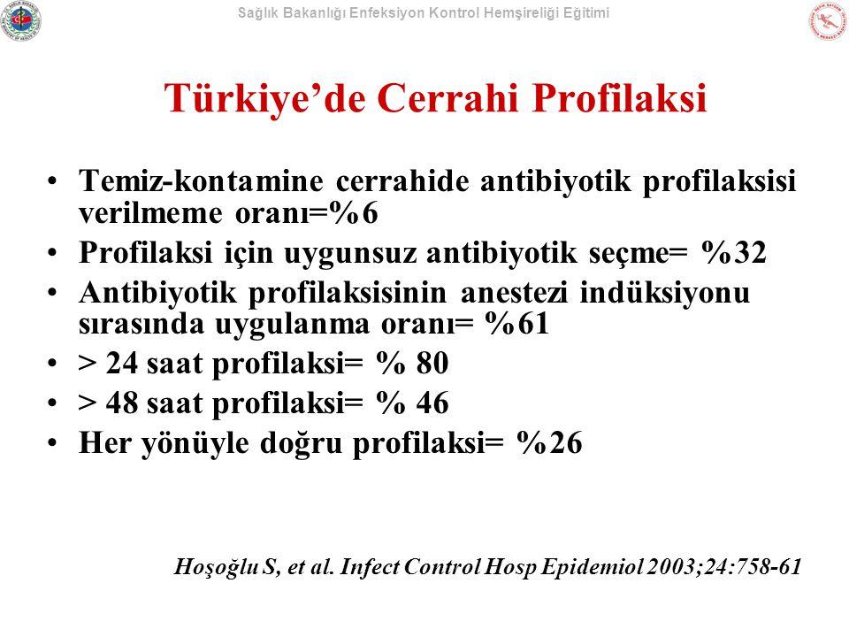 Sağlık Bakanlığı Enfeksiyon Kontrol Hemşireliği Eğitimi Türkiye'de Cerrahi Profilaksi Temiz-kontamine cerrahide antibiyotik profilaksisi verilmeme oranı=%6 Profilaksi için uygunsuz antibiyotik seçme= %32 Antibiyotik profilaksisinin anestezi indüksiyonu sırasında uygulanma oranı= %61 > 24 saat profilaksi= % 80 > 48 saat profilaksi= % 46 Her yönüyle doğru profilaksi= %26 Hoşoğlu S, et al.