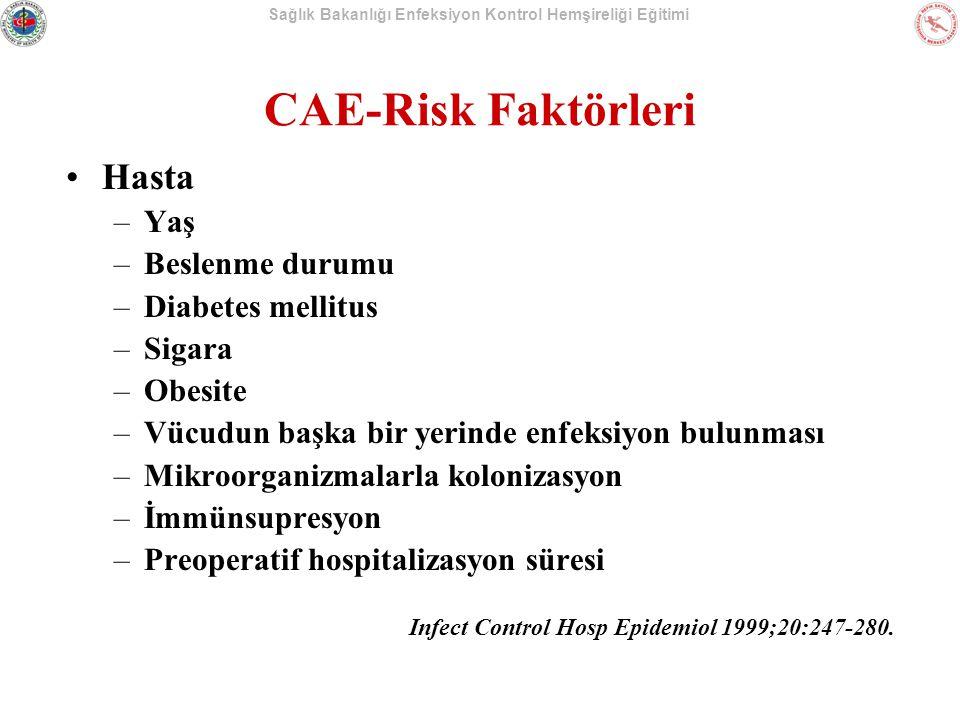 Sağlık Bakanlığı Enfeksiyon Kontrol Hemşireliği Eğitimi Hasta –Yaş –Beslenme durumu –Diabetes mellitus –Sigara –Obesite –Vücudun başka bir yerinde enfeksiyon bulunması –Mikroorganizmalarla kolonizasyon –İmmünsupresyon –Preoperatif hospitalizasyon süresi Infect Control Hosp Epidemiol 1999;20:247-280.