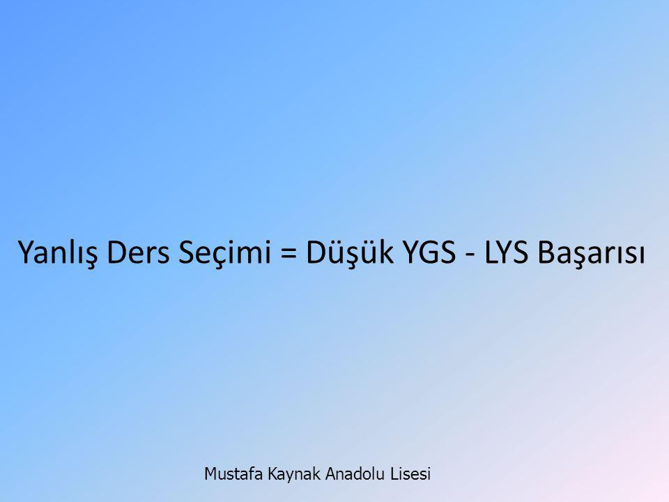 Yanlış Ders Seçimi = Düşük YGS - LYS Başarısı Mustafa Kaynak Anadolu Lisesi