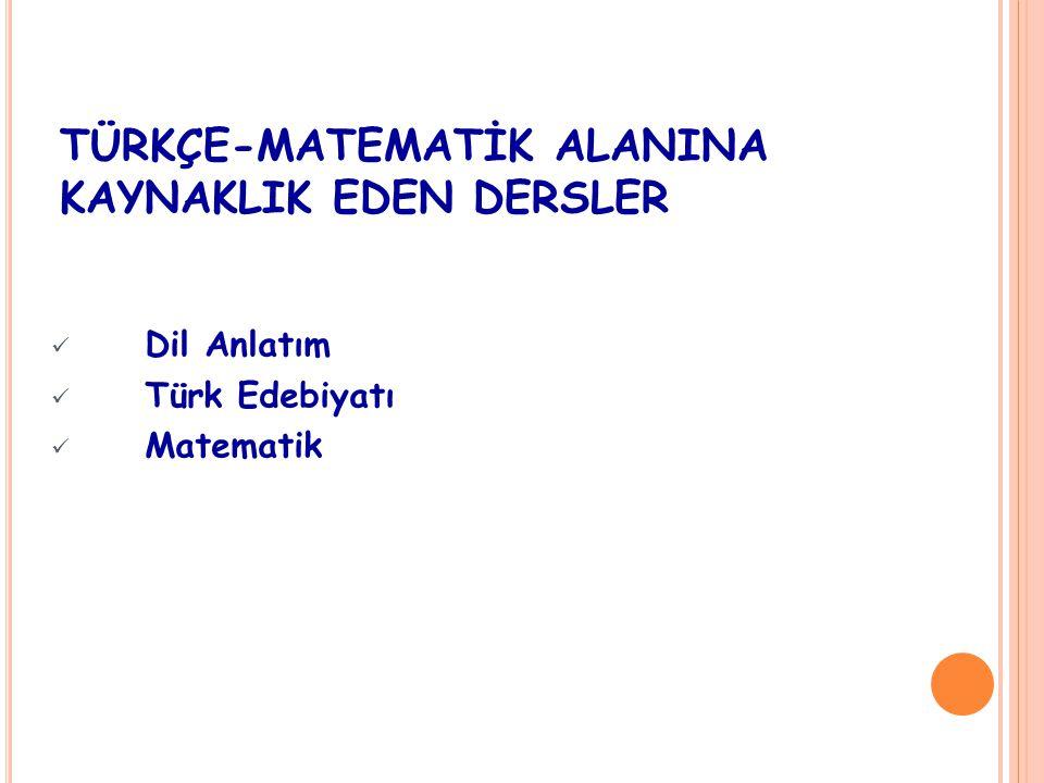 TÜRKÇE-MATEMATİK ALANINA KAYNAKLIK EDEN DERSLER Dil Anlatım Türk Edebiyatı Matematik