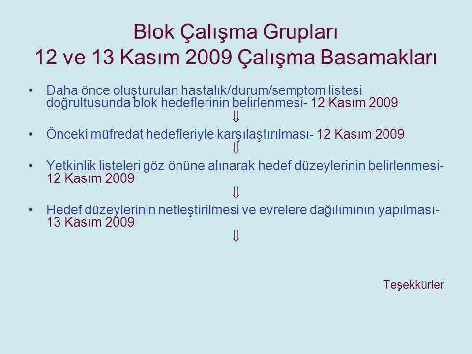 Blok Çalışma Grupları 12 ve 13 Kasım 2009 Çalışma Basamakları Daha önce oluşturulan hastalık/durum/semptom listesi doğrultusunda blok hedeflerinin bel
