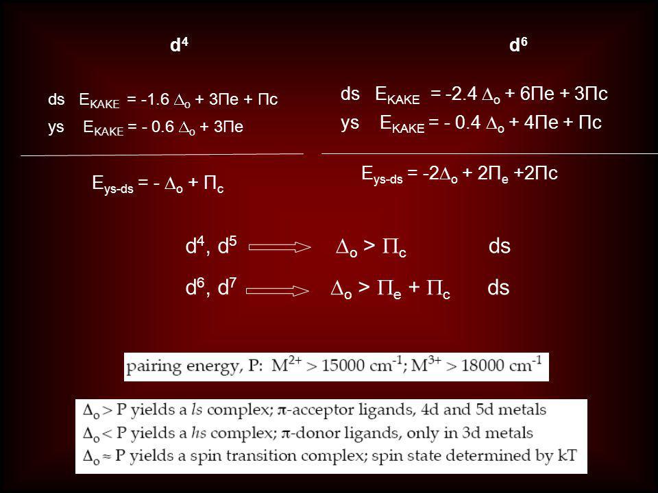 egeg t 2g + 0.6  o - 0.4  o egeg t 2g + 0.6  o - 0.4  o d 4 iyonları Yüksek Spin Kompleksi Düşük Spin Kompleksi KAKE = 4 x - 0.4  o = - 1.6  o +