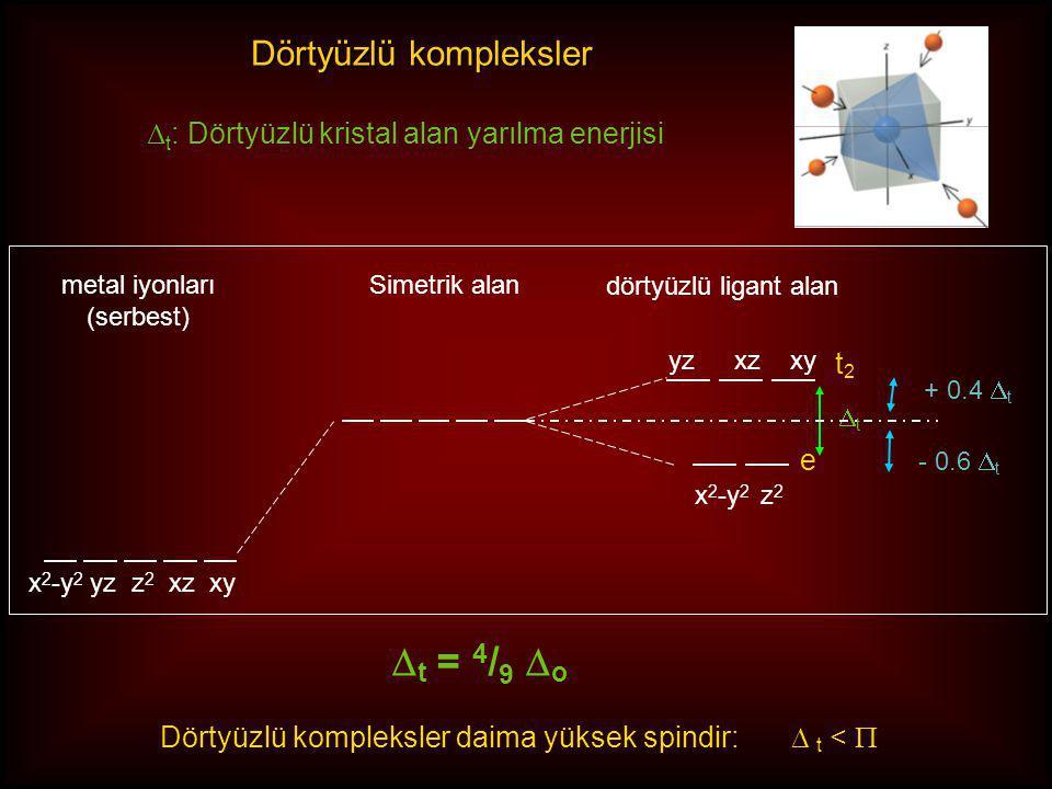 Sulu çözeltilerde  o (KAYE) ve  eşleşme enerjisi İyon yükü arttıkça, eşleşme enerjisi artar.