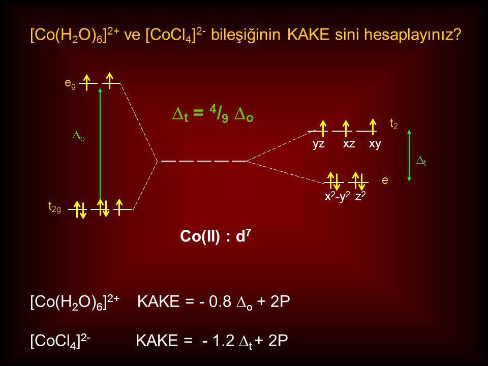 Dörtyüzlü kompleksler metal iyonları (serbest) Simetrik alan x 2 -y 2 yz z 2 xz xy t2t2 e dörtyüzlü ligant alan yzxzxy x 2 -y 2 z 2 tt - 0.6  t + 0