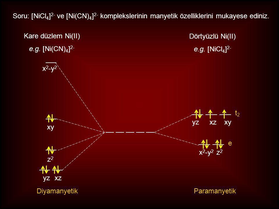 Kare düzlem geometri: ML 4 z2z2 x 2 -y 2 yzxz xy yzxzxy egeg t 2g x 2 -y 2 z 2 z2z2 x 2 -y 2 yzxz xy OhOh z-uzamakare düzlem d 8 kompleksleri: Pd(II),