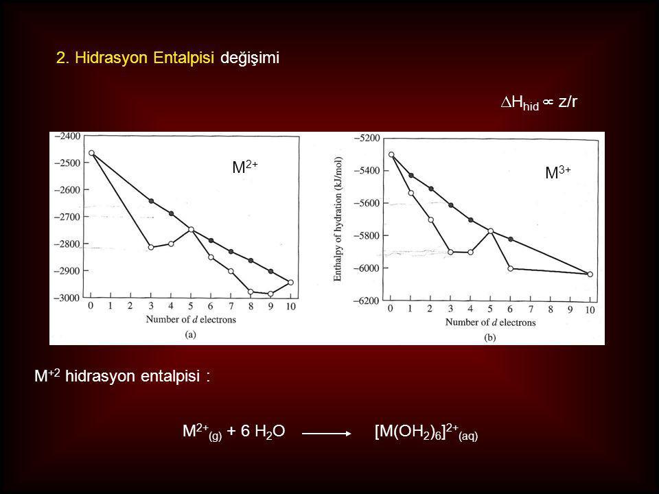 1. Örgü Enerjisi ( Born Haber çevriminden) MCl 2 ( 1. periyot için) : y.s, O h Örgü Enerjisi: Gaz halindeki anyon ve katyonlardan kristal oluşumu sıra